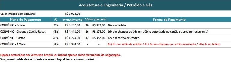 Tabela Precos